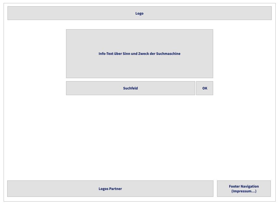 Schema GAP-Startseite